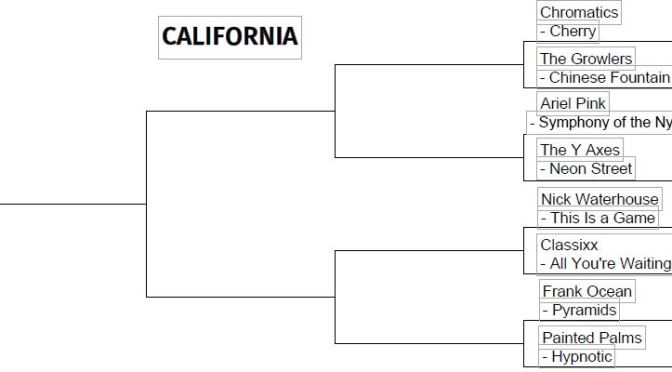 2015 TUNE TOURNEY: California Round 1 Match-Ups!