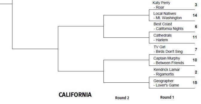 2015 TUNE TOURNEY: More California Round 1 Match-Ups!