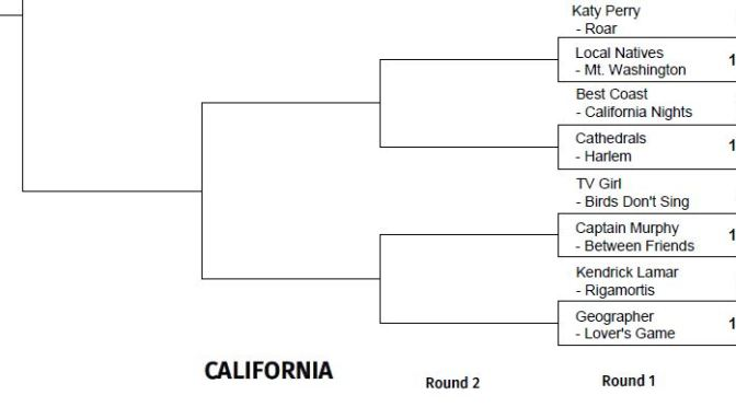 2015 TUNE TOURNEY: More California Round 1 Match-Ups!