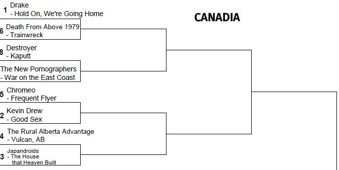 2015 TUNE TOURNEY: Canadia Round 1 Match-Ups!