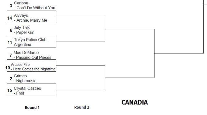 2015 TUNE TOURNEY: More Canadia Round 1 Match-Ups!