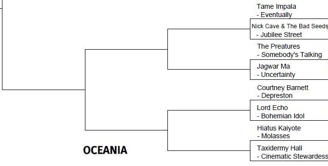 2015 TUNE TOURNEY: More Oceania Round 1 Match-Ups!