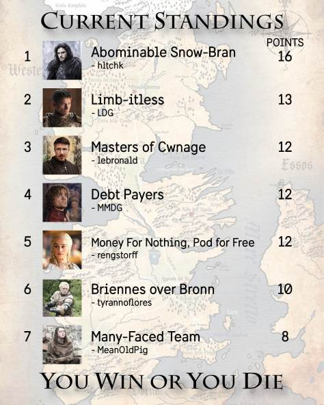 Standings Week 5